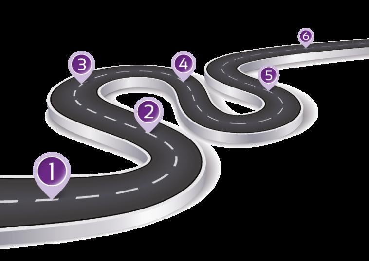 sap s/4hana roadmap