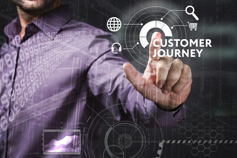 Customer Journey Kundenkommunikation