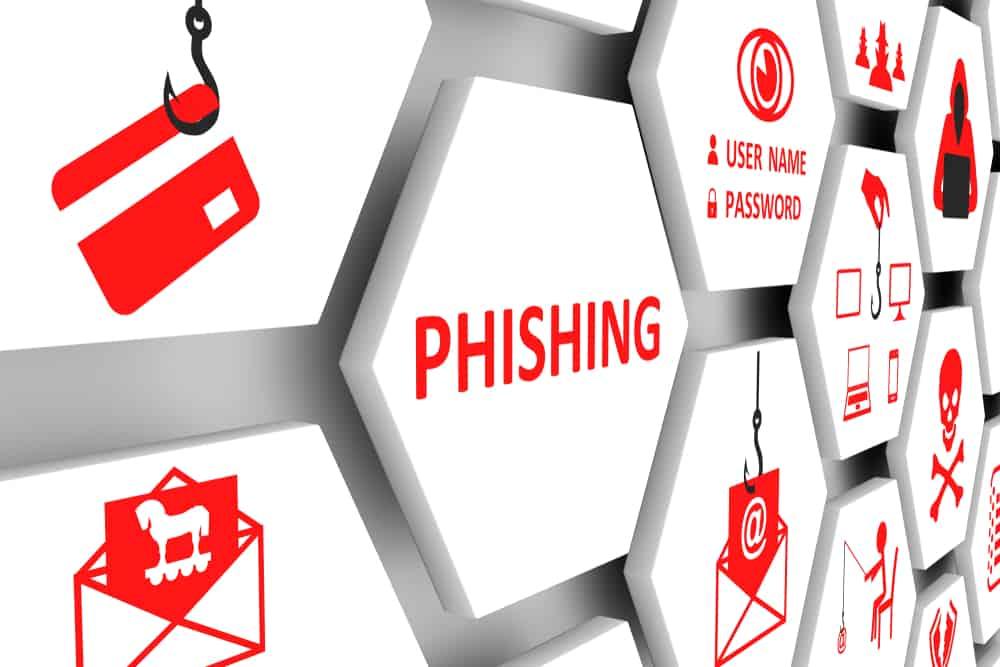 Phishing-Angriffe