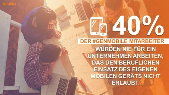40 Prozent der Befragten gaben an, dass sie niemals für ein Unternehmen arbeiten würden, das den beruflichen Einsatz des eigenen mobilen Geräts nicht erlaubt.