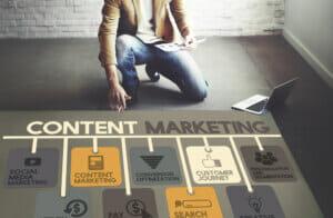 Digitale Inhalte B2B-Content-Marketing