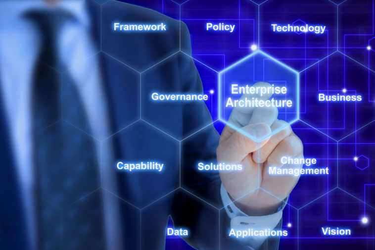 Enterprise Architektur