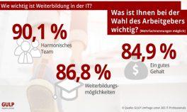 gulp_3-wahl-des-arbeitgebers_neu