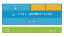 palo_alto_security_services