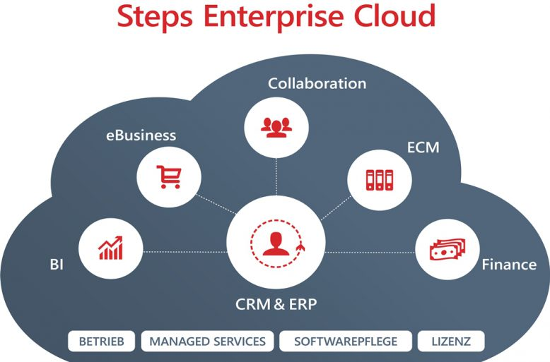 step_ahead_bild_1_steps_enterprise_cloud_2-3