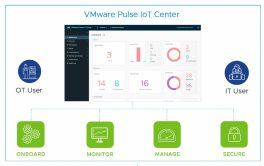 vmware_pulse_iot_center_grafik_2-3