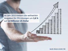 IDC ITK-Ausgaben 2015