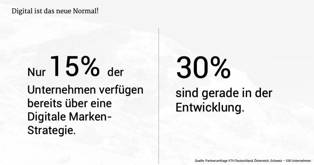 KMU-Marketing