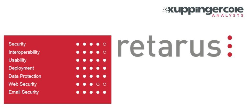 Retarus Secure Email Platform