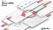 Splunk bringt neue Observability Cloud auf den Markt