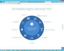 acronis_anydata_engine_grafik