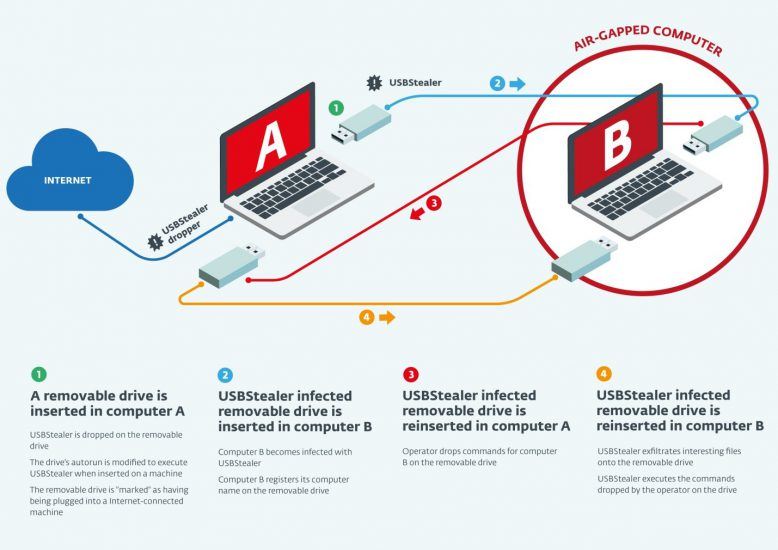 ataque_diagrama