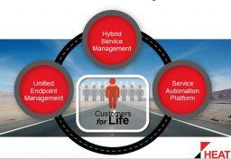 Heat Software bietet von einer einzigen Plattform aus Service Management- und Unified-Endpoint-Management-Software an.