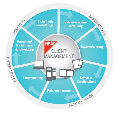 heat_software_client_management_grafik