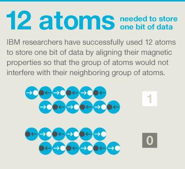 ibm_atomic_memory_info3__364x333
