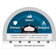 ibm_security_partner_ecosystem_grafik_2