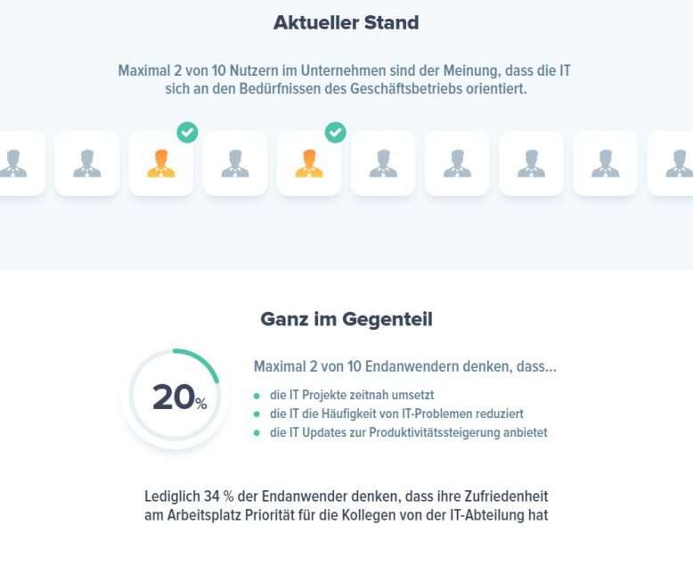 infografik_forrester
