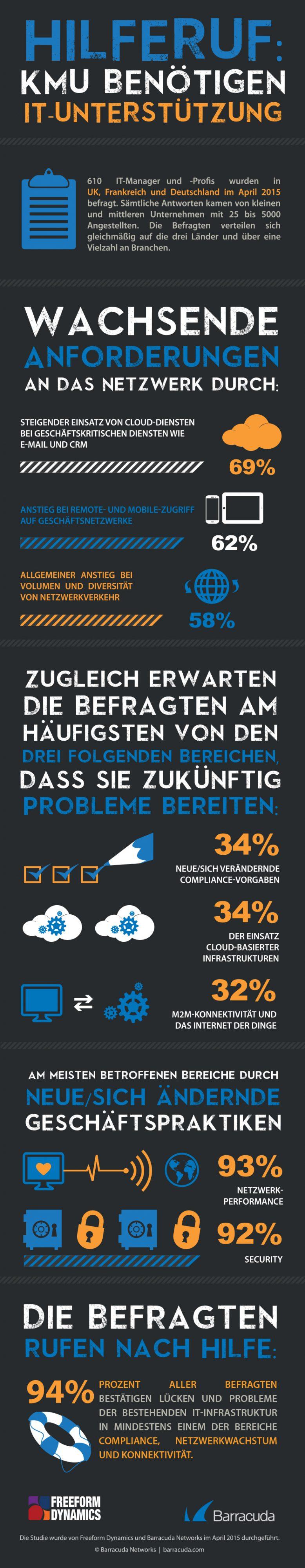 infographic_mid-market_europe_de