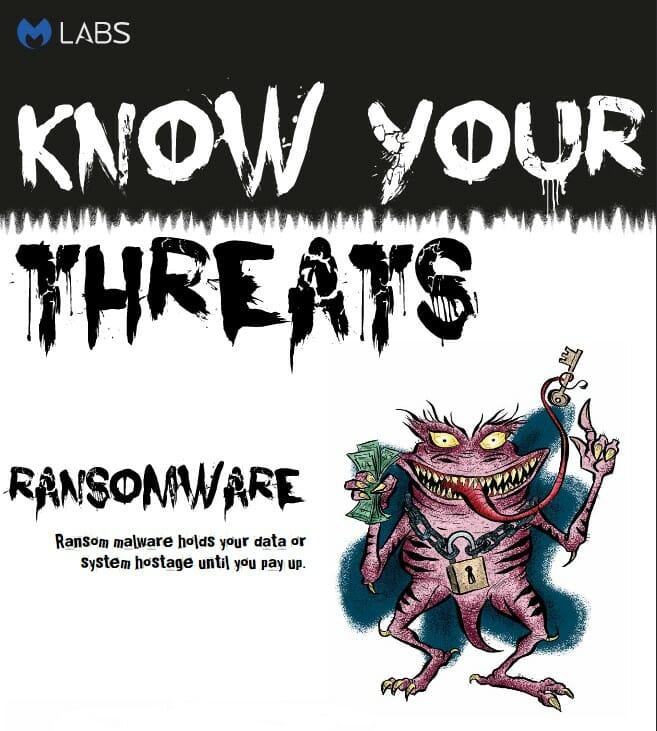 Grafik Ransomware