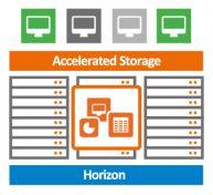 NexentaConnect für VMware Horizon enthält eine GUI-basierte Automatisierung.
