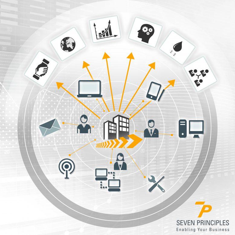 seven_pinrciples_enterprisemobility_grafik
