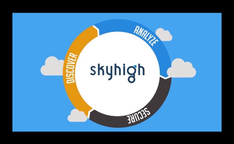 skyhigh_grafik