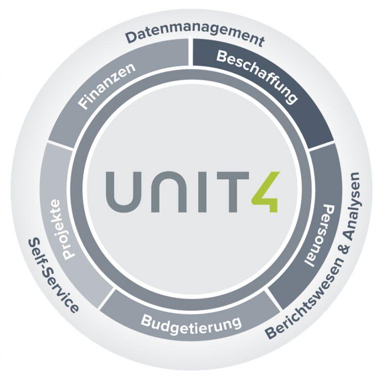 unit4_business_world_grafik