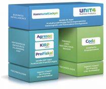 unit4_produktportfolio