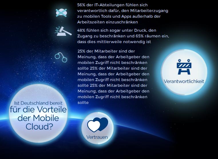 vmware_mobile_cloud_grafik
