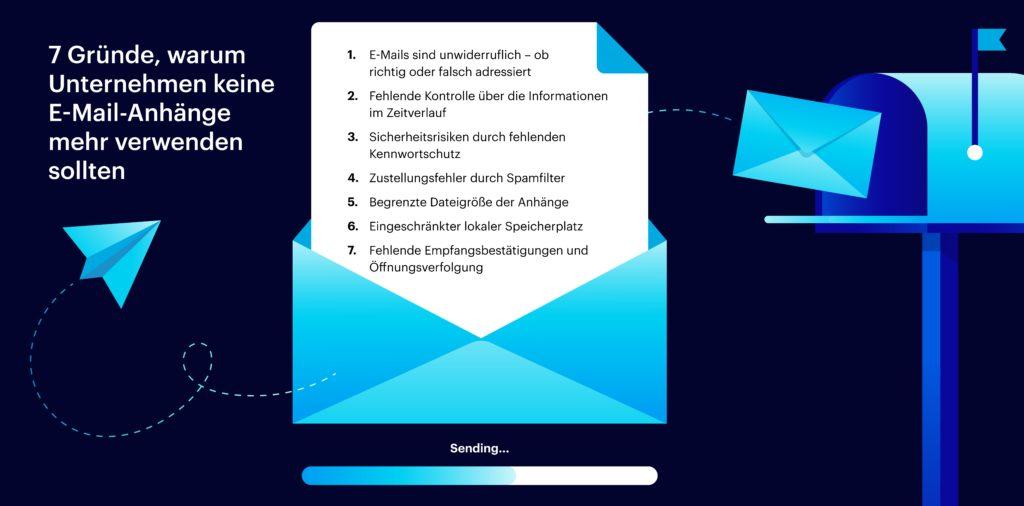 Tresorit E-Mail-Anhänge
