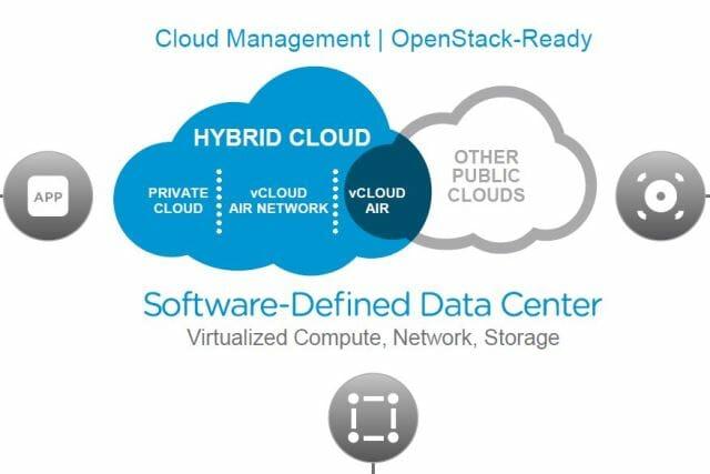 Auf Basis der Virtualisierungstechnologie-Lösungen von VMware lassen sich Anwendungen einfach entwickeln, automatisch bereitstellen und sicher betreiben.